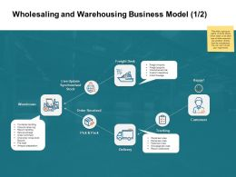 Wholesaling And Warehousing Business Model Stock Ppt Powerpoint Presentation Pictures Slide