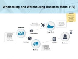 Wholesaling And Warehousing Business Model Tracking Powerpoint Presentation Template