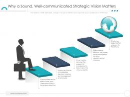 Why A Sound Well Communicated Strategic Vision Matters Company Ethics Ppt Icons
