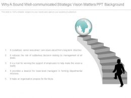 Why A Sound Well Communicated Strategic Vision Matters Ppt Background