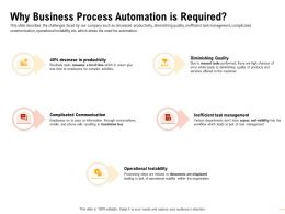 Why Business Process Automation Is Required Inefficient Management Ppt Show