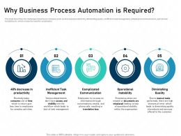 Why Business Process Automation Is Required N422 Powerpoint Presentation Skills
