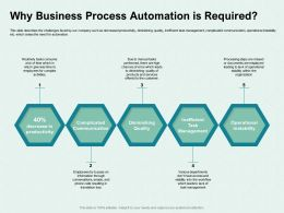 Why Business Process Automation Is Required Offered Ppt Powerpoint Presentation Portfolio Maker