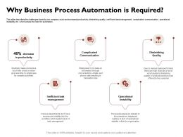 Why Business Process Automation Is Required Steps Ppt Powerpoint Presentation Icon Images