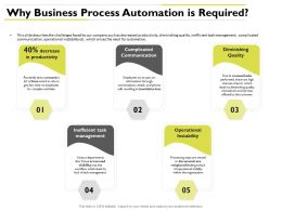 Why Business Process Automation Is Required Task Management Ppt Presentation Styles