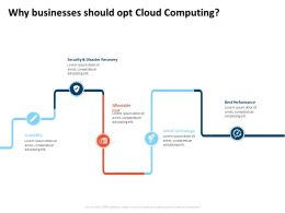 Why Businesses Should Opt Cloud Computing Disaster Recovery Ppt Example 2015