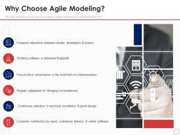Why Choose Agile Modeling Agile Modeling It Ppt Gallery Smartart