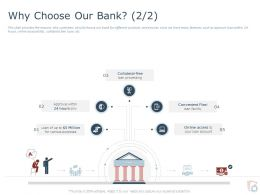 Why Choose Our Bank Access Ppt Powerpoint Presentation Outline Picture