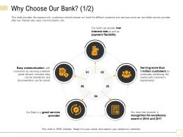 Why Choose Our Bank Excellence M1789 Ppt Powerpoint Presentation Styles Demonstration