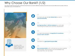 Why Choose Our Bank Sensitive M2376 Ppt Powerpoint Presentation Gallery Professional