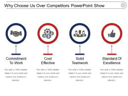 Why Choose Us Over Competitors Powerpoint Show
