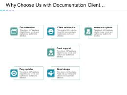 Why Choose Us With Documentation Client Satisfaction Great Support And Easy Updates