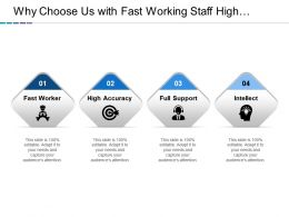 Why Choose Us With Fast Working Staff High Accuracy Full Support And Intellect