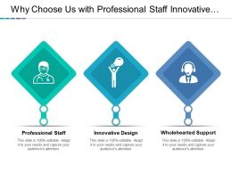 Why Choose Us With Professional Staff Innovative Design And Customer Care Support