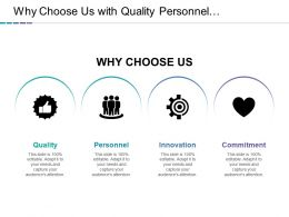 Why Choose Us With Quality Personnel Innovation And Commitment