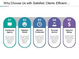 Why Choose Us With Satisfied Clients Efficient Turnaround Personal Service And Value For Money
