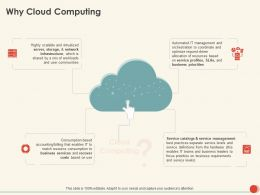 Why Cloud Computing Infrastructure Ppt Powerpoint Presentation Gallery Mockup