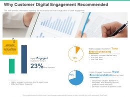 Why Customer Digital Engagement Recommended Advertising Ppt Powerpoint Presentation Elements