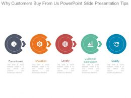 Why Customers Buy From Us Powerpoint Slide Presentation Tips