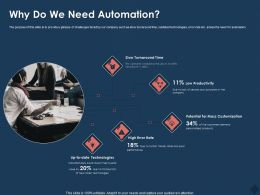 Why Do We Need Automation Error Rate M781 Ppt Powerpoint Presentation Outline Example