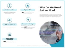 Why Do We Need Automation M1996 Ppt Powerpoint Presentation Layouts Visuals