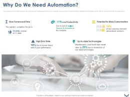 Why Do We Need Automation Ppt Powerpoint Presentation File Graphic Images