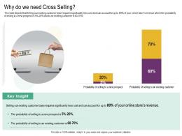 Why Do We Need Cross Selling Cross Selling Strategies Ppt Pictures
