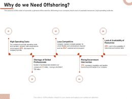 Why Do We Need Offshoring Rising Government Ppt Powerpoint Rules
