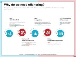 Why Do We Need Offshoring Skilled Professionals Ppt Powerpoint Presentation Backgrounds