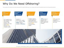 Why Do We Need Offshoring Which Ppt Powerpoint Presentation Inspiration Graphic Images