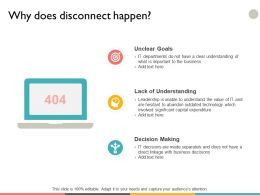 Why Does Disconnect Happen Ppt Powerpoint Presentation File Background Image