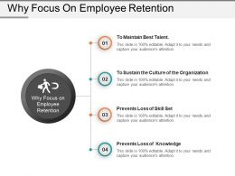 Why Focus On Employee Retention PowerPoint Layout