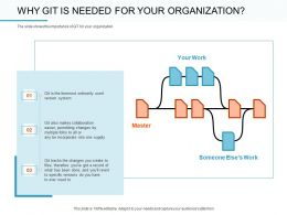 Why Git Is Needed For Your Organization Folks Ppt Powerpoint Information