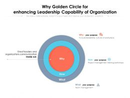 Why Golden Circle For Enhancing Leadership Capability Of Organization