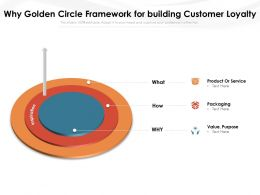 Why Golden Circle Framework For Building Customer Loyalty