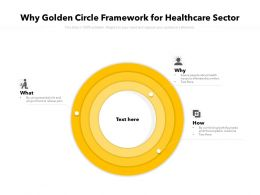 Why Golden Circle Framework For Healthcare Sector