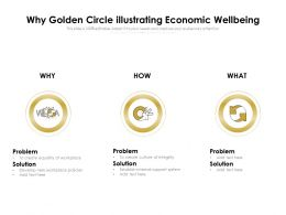 Why Golden Circle Illustrating Economic Wellbeing