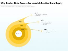 Why Golden Circle Process For Establish Positive Brand Equity