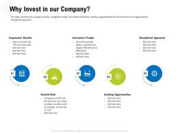 Why Invest In Our Company M3340 Ppt Powerpoint Presentation Gallery Background