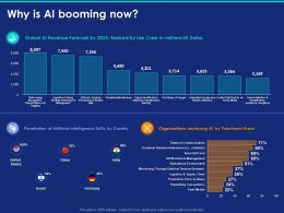 Why Is AI Booming Now Ppt Powerpoint Presentation Infographics Vector