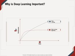 Why Is Deep Learning Important Data M676 Ppt Powerpoint Presentation Infographics Vector
