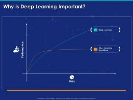 Why Is Deep Learning Important Ppt Powerpoint Presentation Infographics