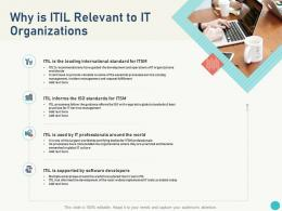 Why Is Itil Relevant To It Organizations Itil Service Level Management Process And Implementation Ppt Model