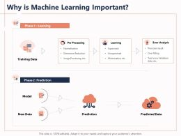Why Is Machine Learning Important Cross Fitting Powerpoint Presentation Tips