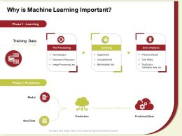 Why Is Machine Learning Important Dimension Ppt Powerpoint Presentation Ideas Outline