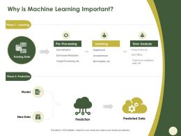 Why Is Machine Learning Important Minimization Ppt Powerpoint Presentation Gallery Pictures