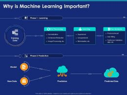 Why Is Machine Learning Important Ppt Powerpoint Presentation Outline