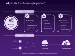 Why Is Machine Learning Important Prediction Ppt Powerpoint Presentation File Brochure