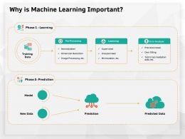 Why Is Machine Learning Important Validation Ppt Powerpoint Presentation Styles Objects