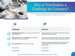 Why Is Prioritization A Challenge For Company Foster Ppt Powerpoint Presentation Professional Graphics Template